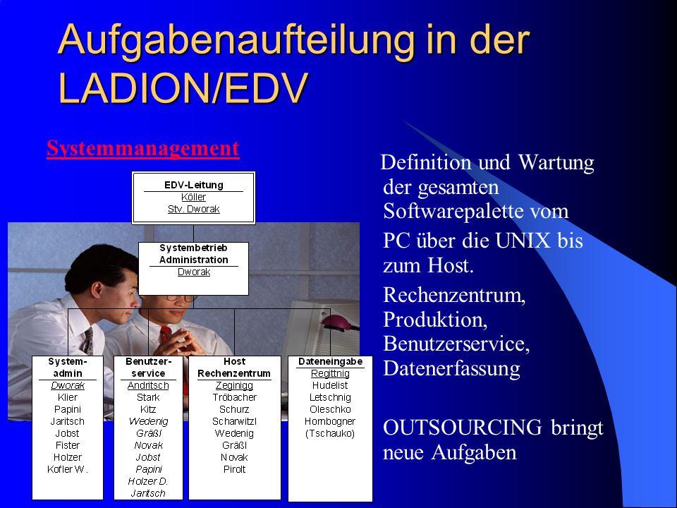 Aufgabenaufteilung in der LADION/EDV Definition und Wartung der gesamten Softwarepalette vom PC über die UNIX bis zum Host. Rechenzentrum, Produktion,