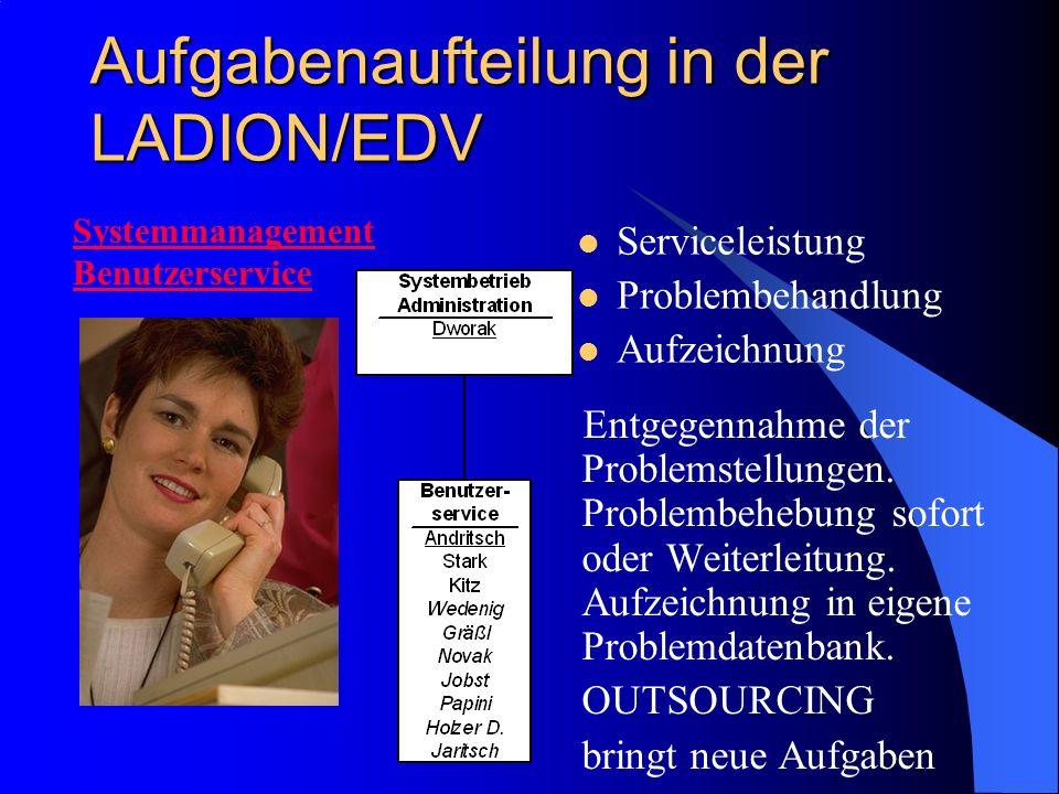 Aufgabenaufteilung in der LADION/EDV Entgegennahme der Problemstellungen. Problembehebung sofort oder Weiterleitung. Aufzeichnung in eigene Problemdat