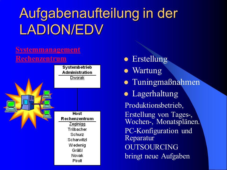Aufgabenaufteilung in der LADION/EDV Produktionsbetrieb, Erstellung von Tages-, Wochen-, Monatsplänen. PC-Konfiguration und Reparatur OUTSOURCING brin