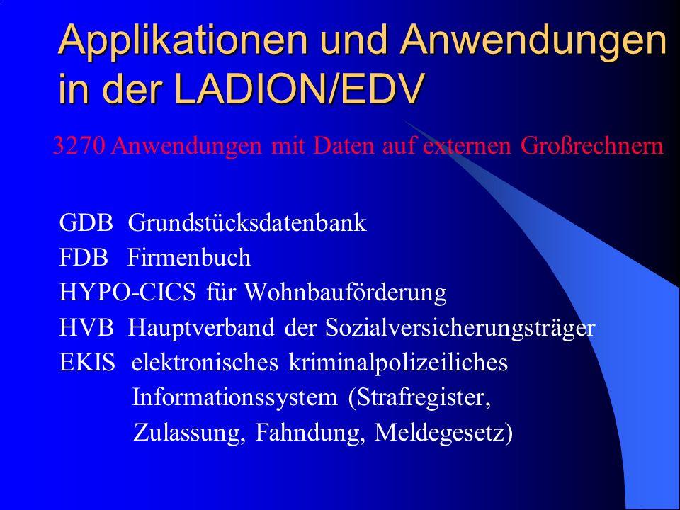 Applikationen und Anwendungen in der LADION/EDV GDB Grundstücksdatenbank FDBFirmenbuch HYPO-CICS für Wohnbauförderung HVB Hauptverband der Sozialversi