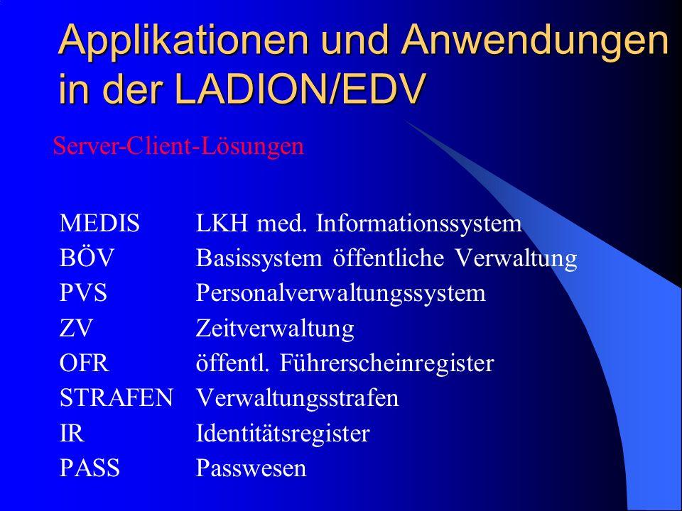 Applikationen und Anwendungen in der LADION/EDV MEDISLKH med. Informationssystem BÖVBasissystem öffentliche Verwaltung PVSPersonalverwaltungssystem ZV