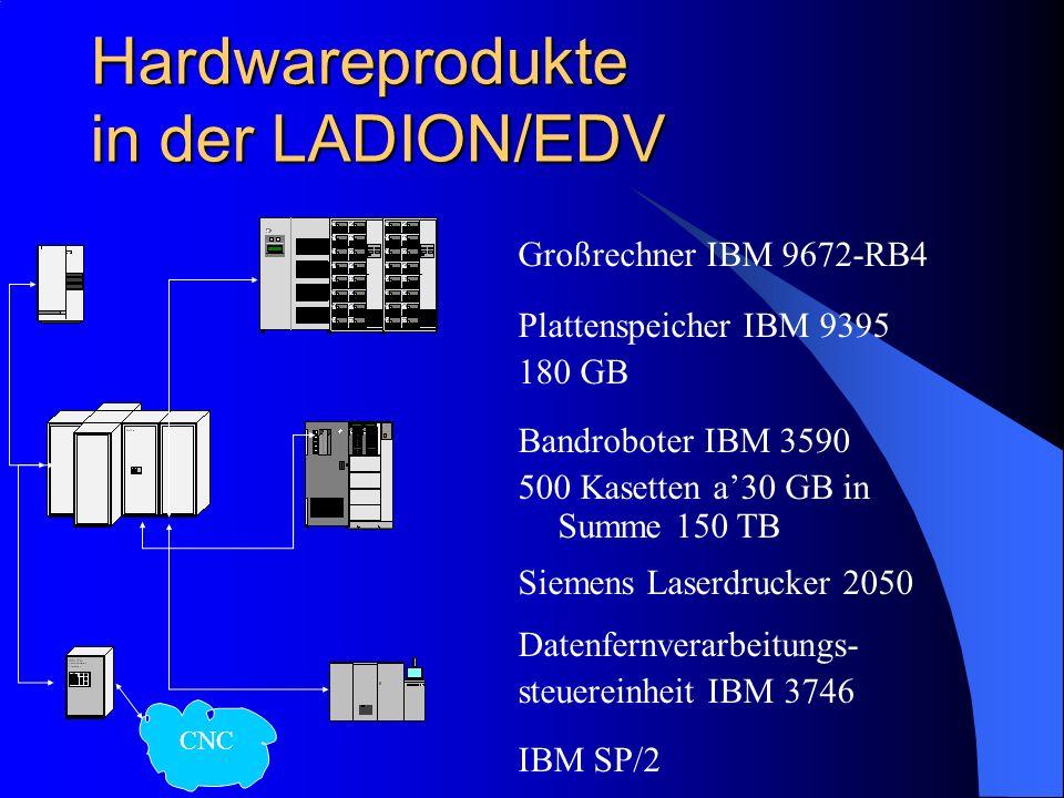 Hardwareprodukte in der LADION/EDV Großrechner IBM 9672-RB4 Plattenspeicher IBM 9395 180 GB Bandroboter IBM 3590 500 Kasetten a30 GB in Summe 150 TB Siemens Laserdrucker 2050 Datenfernverarbeitungs- steuereinheit IBM 3746 IBM SP/2 CNC