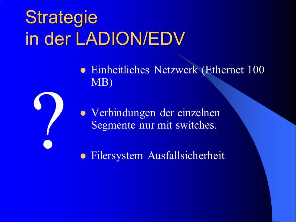 Strategie in der LADION/EDV ? Einheitliches Netzwerk (Ethernet 100 MB) Verbindungen der einzelnen Segmente nur mit switches. Filersystem Ausfallsicher