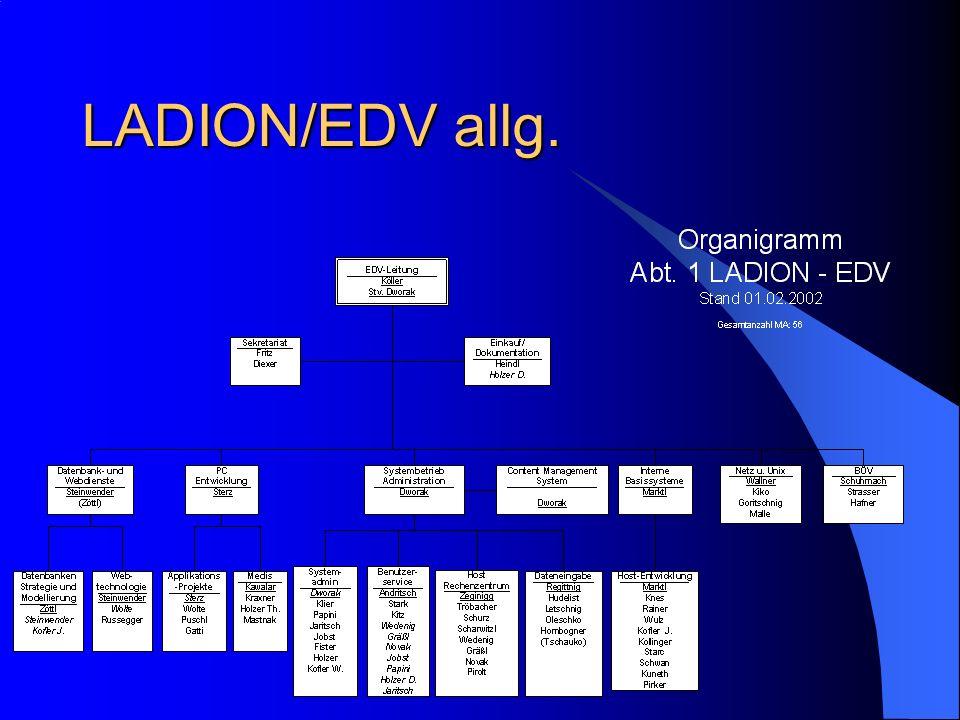 LADION/EDV allg.