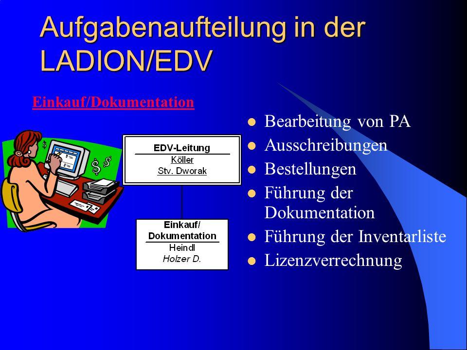 Aufgabenaufteilung in der LADION/EDV Einkauf/Dokumentation Bearbeitung von PA Ausschreibungen Bestellungen Führung der Dokumentation Führung der Inventarliste Lizenzverrechnung
