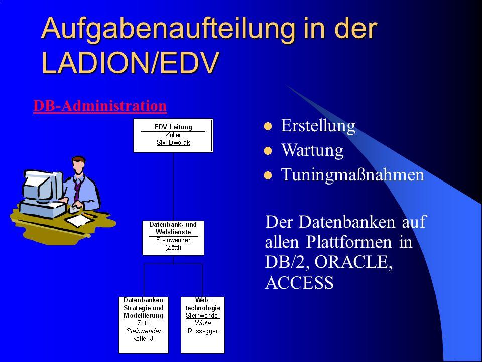 Aufgabenaufteilung in der LADION/EDV DB-Administration Erstellung Wartung Tuningmaßnahmen Der Datenbanken auf allen Plattformen in DB/2, ORACLE, ACCES
