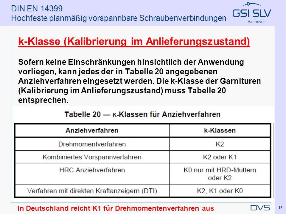 DIN EN 14399 Hochfeste planmäßig vorspannbare Schraubenverbindungen k-Klasse (Kalibrierung im Anlieferungszustand) Sofern keine Einschränkungen hinsic