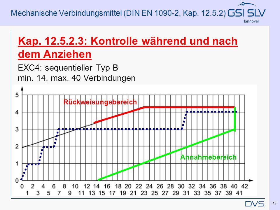 Mechanische Verbindungsmittel (DIN EN 1090-2, Kap. 12.5.2) Kap. 12.5.2.3: Kontrolle während und nach dem Anziehen EXC4: sequentieller Typ B min. 14, m