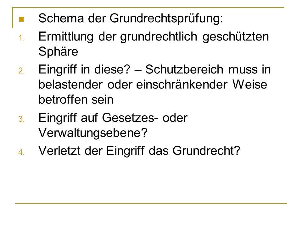 Schema der Grundrechtsprüfung: 1.Ermittlung der grundrechtlich geschützten Sphäre 2.