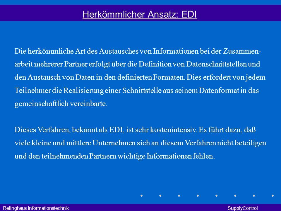 Relinghaus Informationstechnik SupplyControl Herkömmlicher Ansatz: EDI Die herkömmliche Art des Austausches von Informationen bei der Zusammen- arbeit