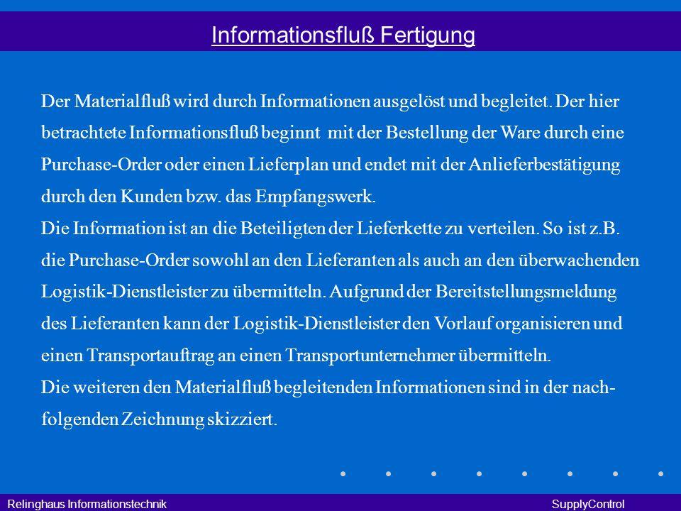 Relinghaus Informationstechnik SupplyControl Informationsfluß Fertigung Der Materialfluß wird durch Informationen ausgelöst und begleitet. Der hier be