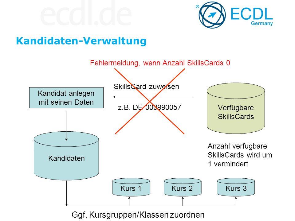 Kandidaten-Verwaltung Anzahl verfügbare SkillsCards wird um 1 vermindert Kandidaten Verfügbare SkillsCards Kandidat anlegen mit seinen Daten SkillsCar