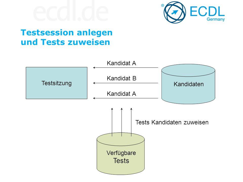 Testsession anlegen und Tests zuweisen Testsitzung Kandidaten Kandidat A Kandidat B Kandidat A Verfügbare Tests Tests Kandidaten zuweisen