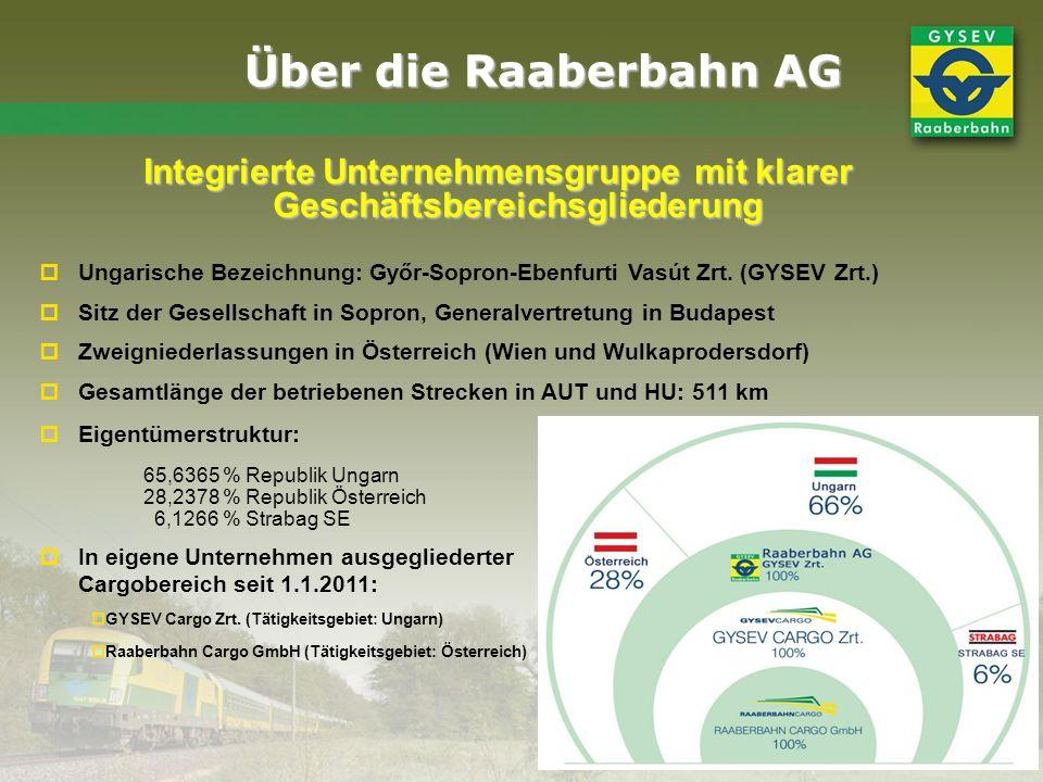 Über die Raaberbahn AG Integrierte Unternehmensgruppe mit klarer Geschäftsbereichsgliederung Ungarische Bezeichnung: Győr-Sopron-Ebenfurti Vasút Zrt.