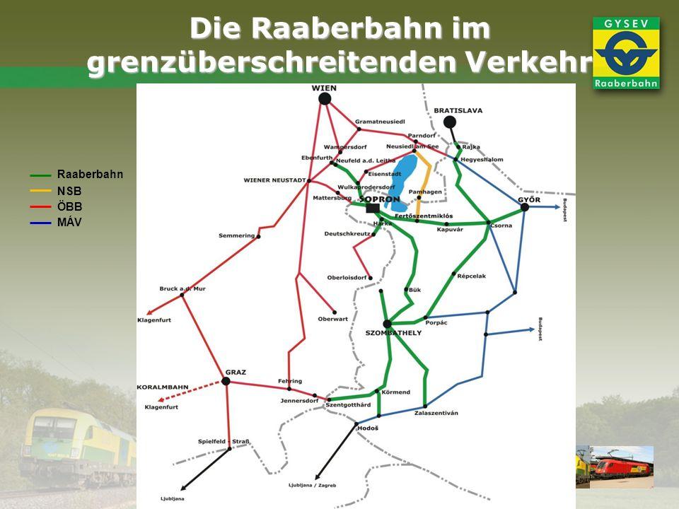 Die Raaberbahn im grenzüberschreitenden Verkehr Raaberbahn NSB ÖBB MÁV