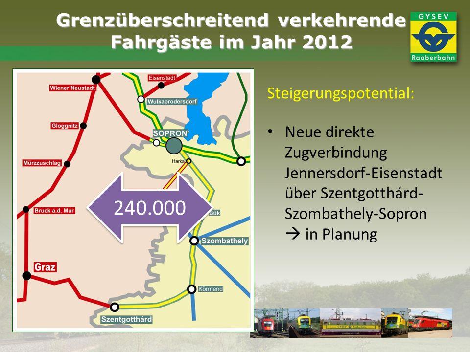 Grenzüberschreitend verkehrende Fahrgäste im Jahr 2012 240.000 Steigerungspotential: Neue direkte Zugverbindung Jennersdorf-Eisenstadt über Szentgotth