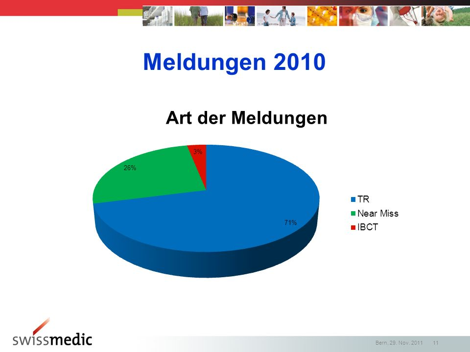 Meldungen 2010 Bern, 29. Nov. 2011 11