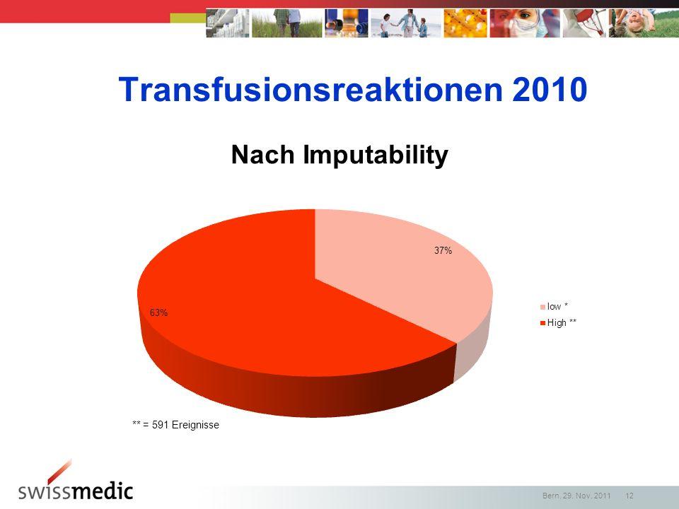 Bern, 29. Nov. 2011 12 Transfusionsreaktionen 2010