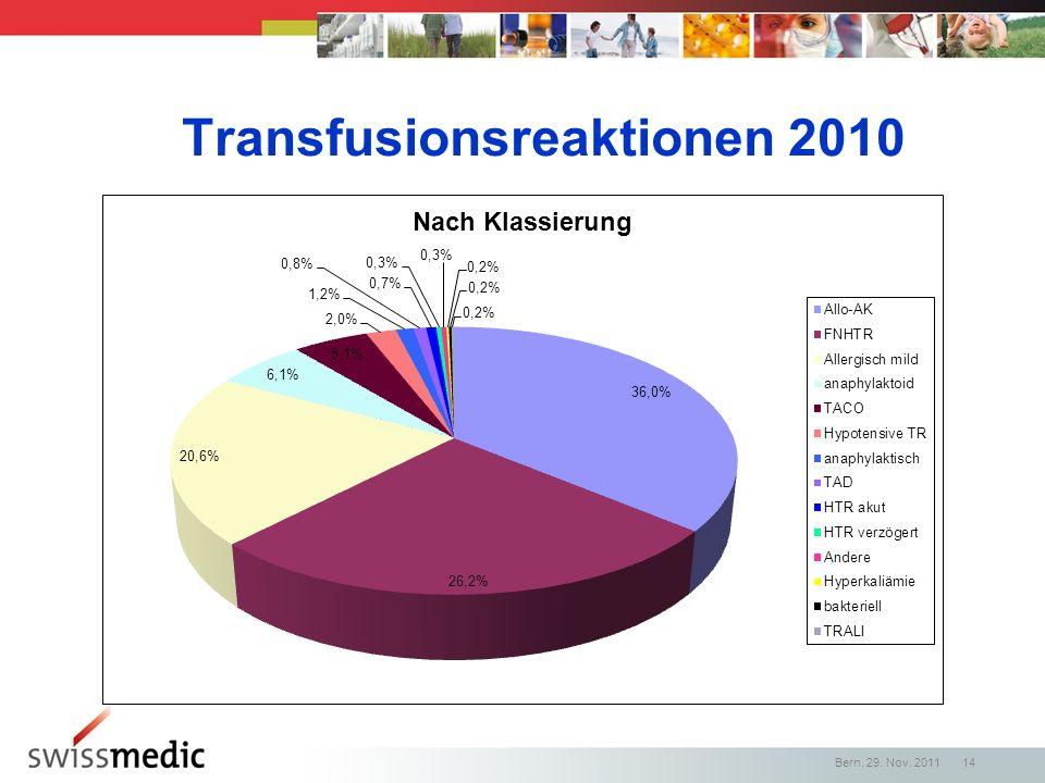 Transfusionsreaktionen 2010 Bern, 29. Nov. 2011 14