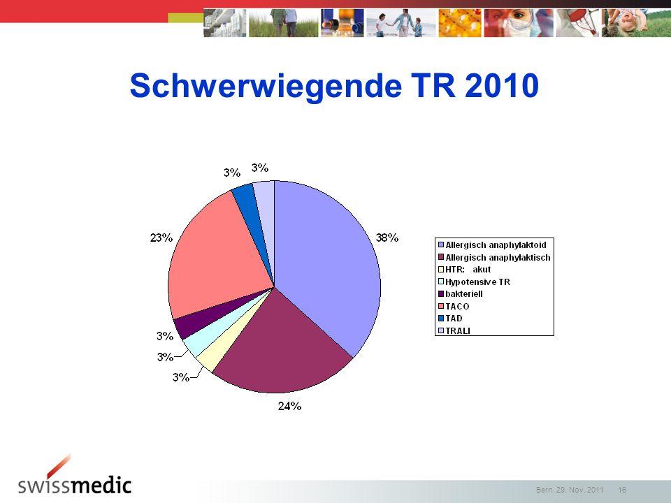 Schwerwiegende TR 2010 Bern, 29. Nov. 2011 16