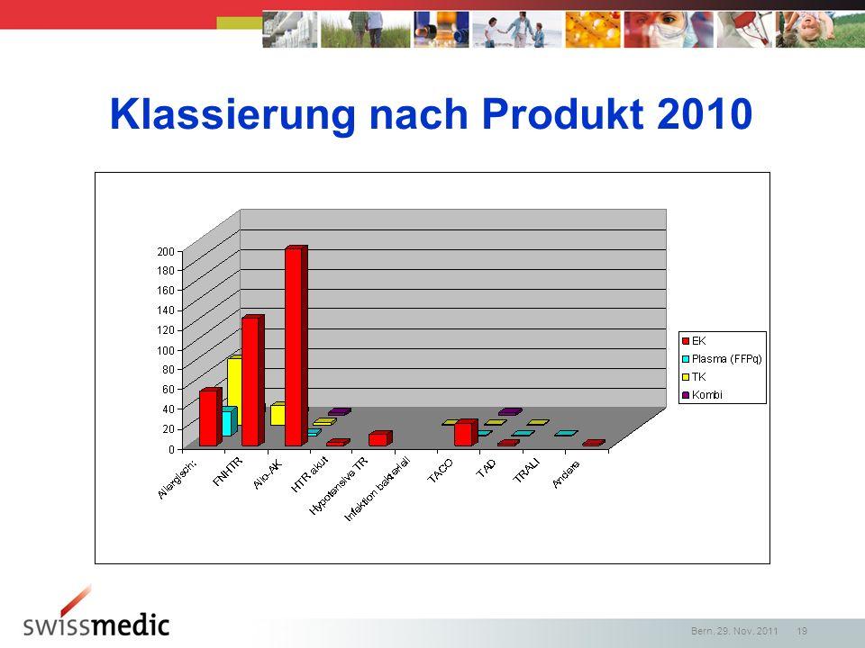 Klassierung nach Produkt 2010 Bern, 29. Nov. 2011 19