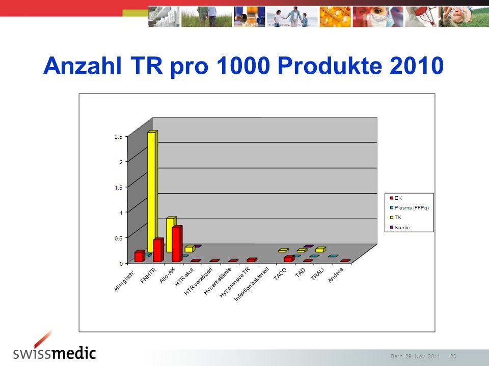 Anzahl TR pro 1000 Produkte 2010 Bern, 29. Nov. 2011 20