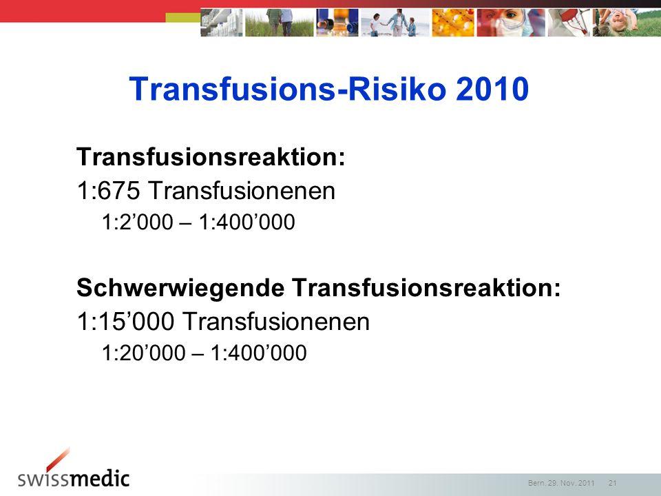 Transfusions-Risiko 2010 Bern, 29. Nov. 2011 21 Transfusionsreaktion: 1:675 Transfusionenen 1:2000 – 1:400000 Schwerwiegende Transfusionsreaktion: 1:1
