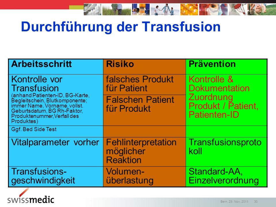 Workshop 31. März 2011 Durchführung der Transfusion ArbeitsschrittRisikoPrävention Kontrolle vor Transfusion (anhand Patienten-ID, BG-Karte, Begleitsc