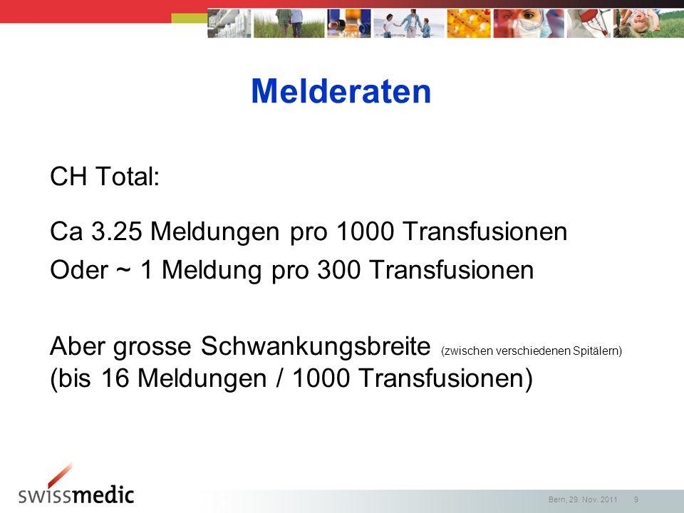Melderaten CH Total: Ca 3.25 Meldungen pro 1000 Transfusionen Oder ~ 1 Meldung pro 300 Transfusionen Aber grosse Schwankungsbreite (zwischen verschied