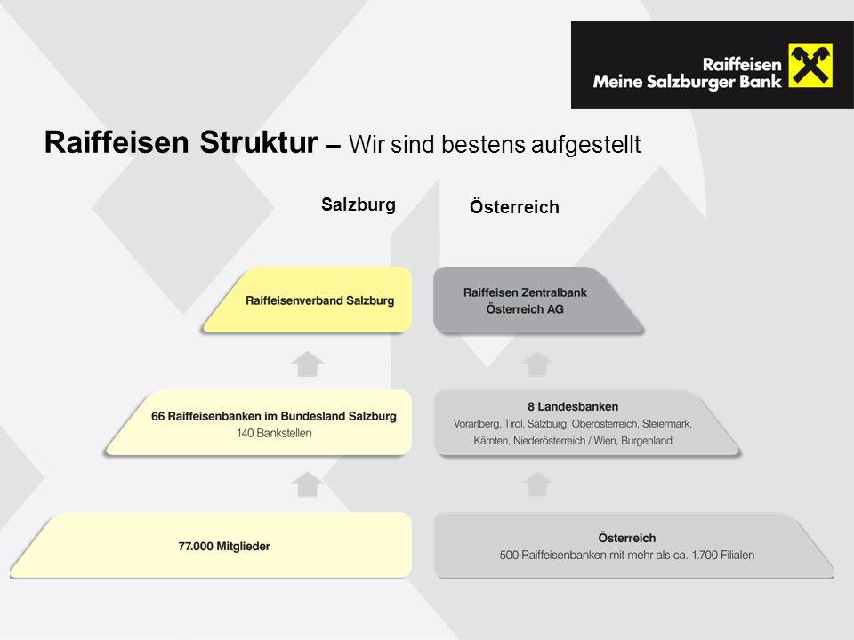 Raiffeisen Struktur – Wir sind bestens aufgestellt Salzburg Österreich