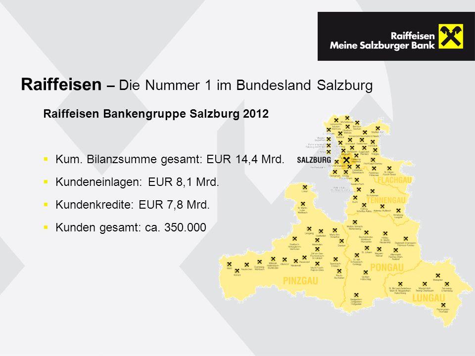 Raiffeisen – Die Nummer 1 im Bundesland Salzburg Raiffeisen Bankengruppe Salzburg 2012 Kum.