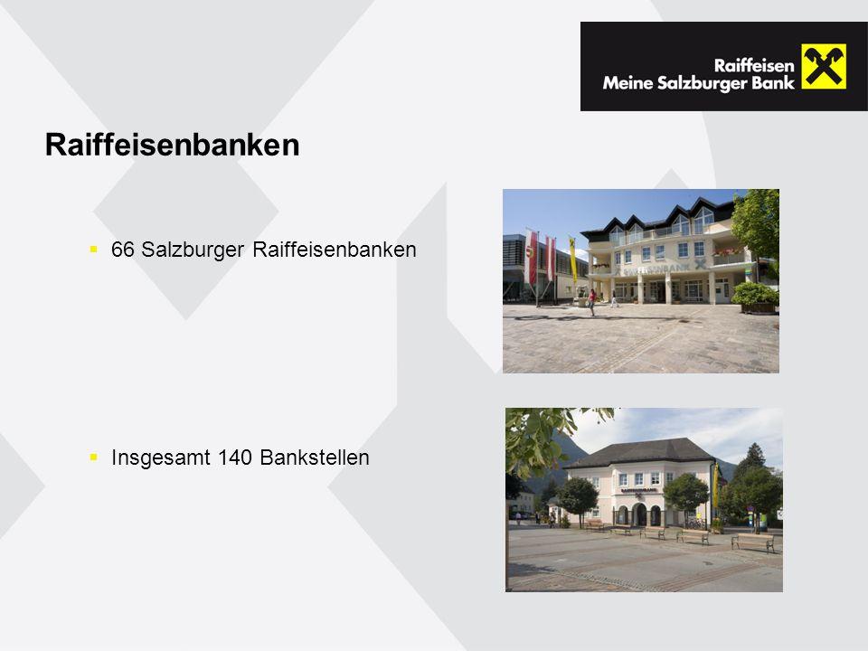 66 Salzburger Raiffeisenbanken Insgesamt 140 Bankstellen
