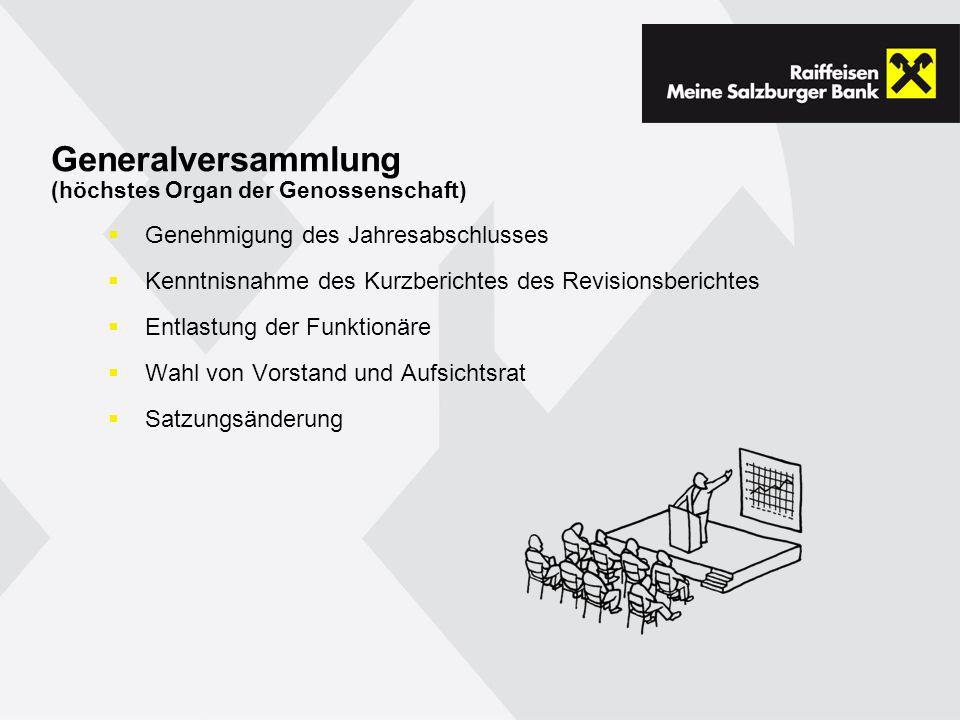 Genehmigung des Jahresabschlusses Kenntnisnahme des Kurzberichtes des Revisionsberichtes Entlastung der Funktionäre Wahl von Vorstand und Aufsichtsrat Satzungsänderung Generalversammlung (höchstes Organ der Genossenschaft)
