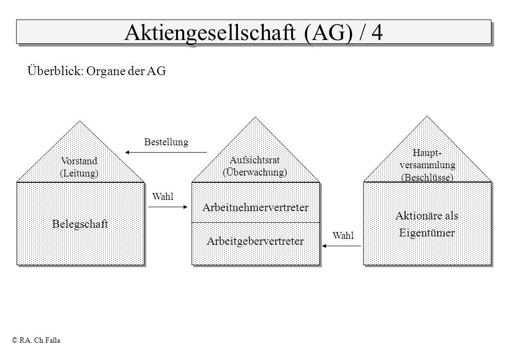 © RA. Ch.Falla Aktiengesellschaft (AG) / 4 Vorstand (Leitung) Belegschaft Überblick: Organe der AG Aufsichtsrat (Überwachung) Arbeitnehmervertreter Ar