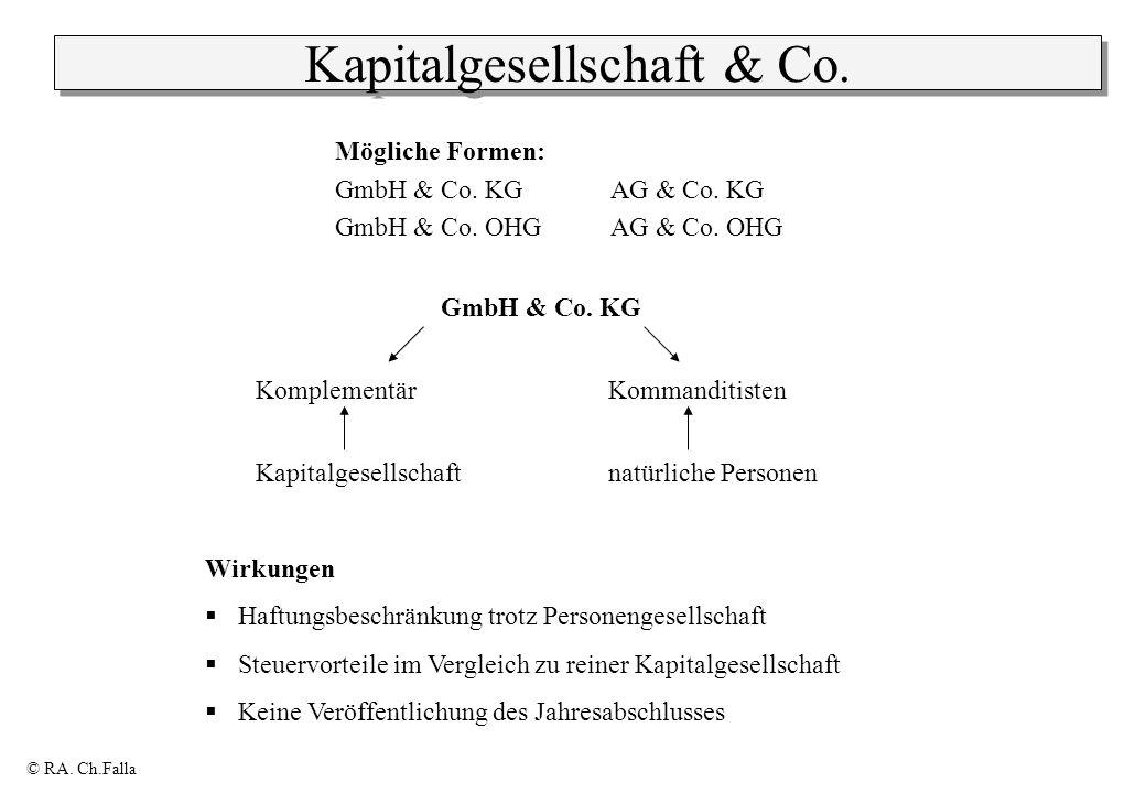 © RA. Ch.Falla Kapitalgesellschaft & Co. Mögliche Formen: GmbH & Co. KGAG & Co. KG GmbH & Co. OHGAG & Co. OHG GmbH & Co. KG KomplementärKommanditisten