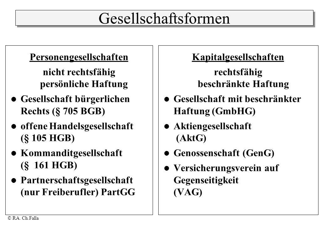 © RA.Ch.Falla Kleingewerbe (§ 1 Abs.