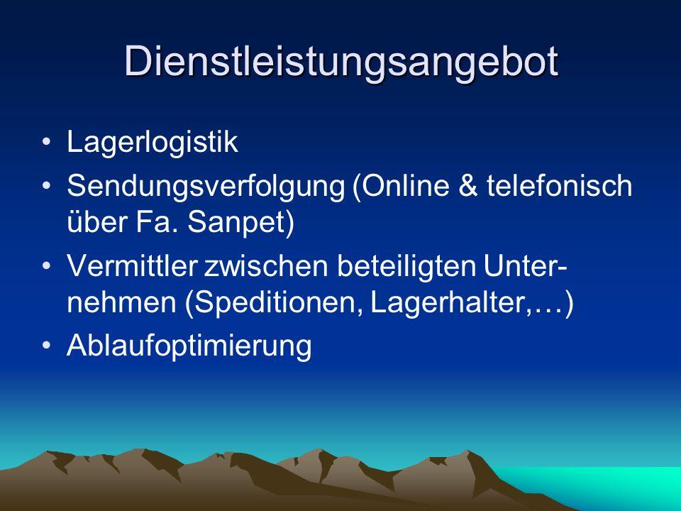 Dienstleistungsangebot Lagerlogistik Sendungsverfolgung (Online & telefonisch über Fa. Sanpet) Vermittler zwischen beteiligten Unter- nehmen (Speditio