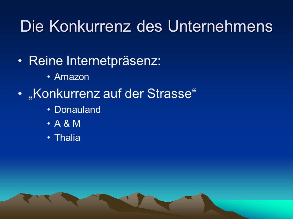 Die Konkurrenz des Unternehmens Reine Internetpräsenz: Amazon Konkurrenz auf der Strasse Donauland A & M Thalia