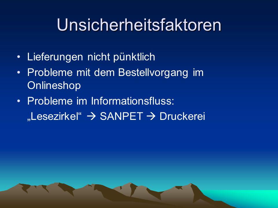 Unsicherheitsfaktoren Lieferungen nicht pünktlich Probleme mit dem Bestellvorgang im Onlineshop Probleme im Informationsfluss: Lesezirkel SANPET Druck