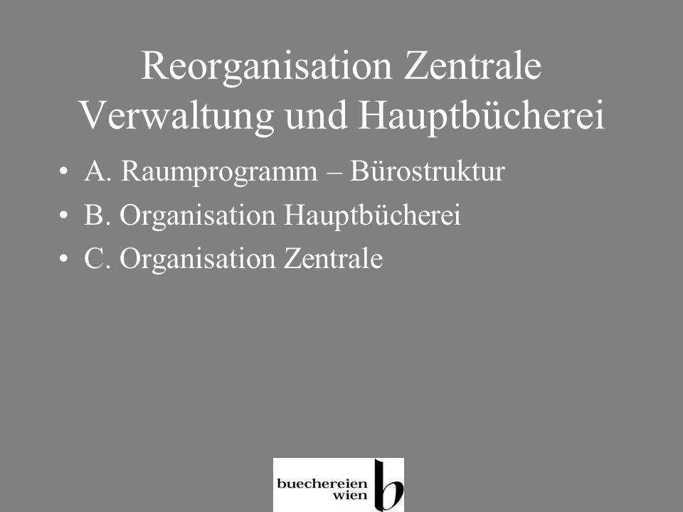 Reorganisation Zentrale Verwaltung und Hauptbücherei A. Raumprogramm – Bürostruktur B. Organisation Hauptbücherei C. Organisation Zentrale