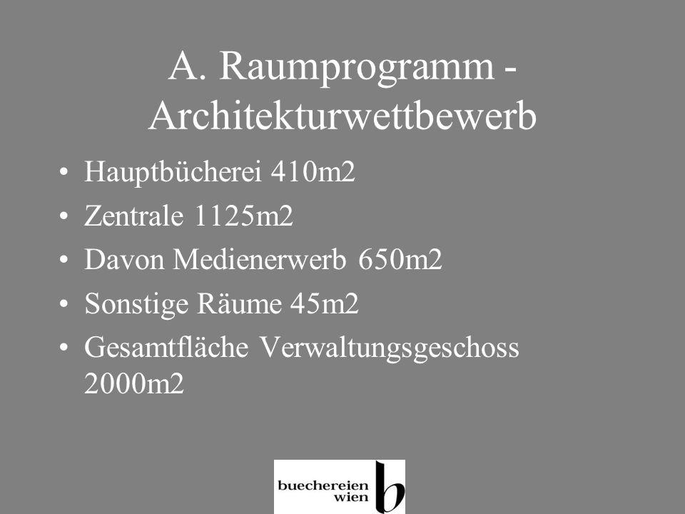 A. Raumprogramm - Architekturwettbewerb Hauptbücherei 410m2 Zentrale 1125m2 Davon Medienerwerb 650m2 Sonstige Räume 45m2 Gesamtfläche Verwaltungsgesch