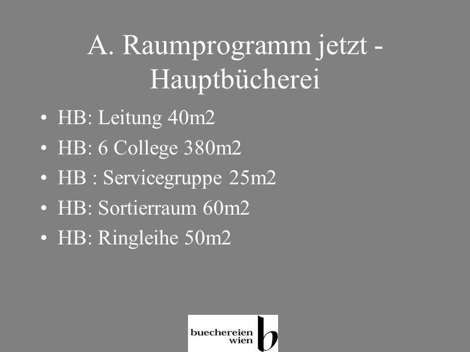 A. Raumprogramm jetzt - Hauptbücherei HB: Leitung 40m2 HB: 6 College 380m2 HB : Servicegruppe 25m2 HB: Sortierraum 60m2 HB: Ringleihe 50m2