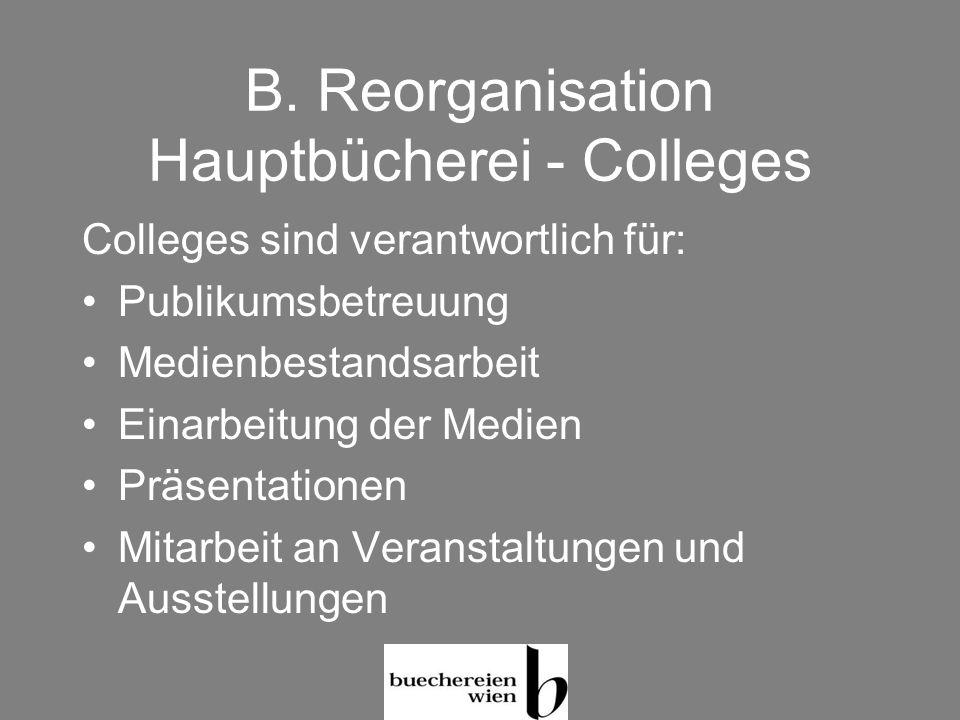 B. Reorganisation Hauptbücherei - Colleges Colleges sind verantwortlich für: Publikumsbetreuung Medienbestandsarbeit Einarbeitung der Medien Präsentat