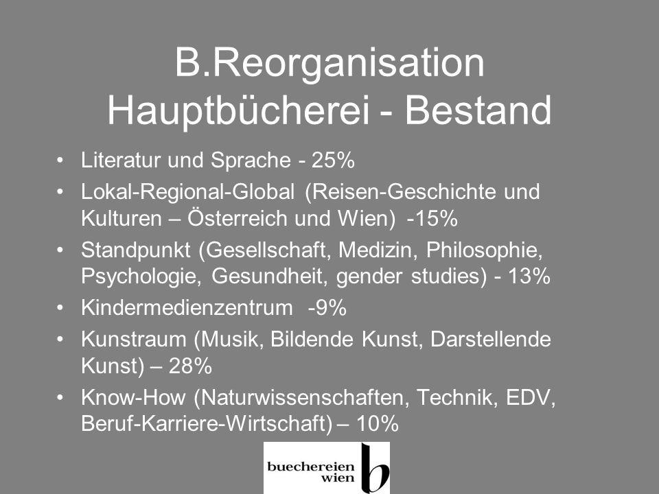 B.Reorganisation Hauptbücherei - Bestand Literatur und Sprache - 25% Lokal-Regional-Global (Reisen-Geschichte und Kulturen – Österreich und Wien) -15%