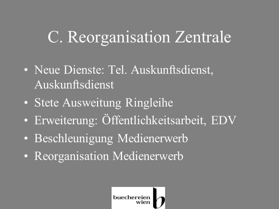 C. Reorganisation Zentrale Neue Dienste: Tel. Auskunftsdienst, Auskunftsdienst Stete Ausweitung Ringleihe Erweiterung: Öffentlichkeitsarbeit, EDV Besc