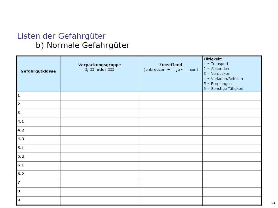 24 Listen der Gefahrgüter b) Normale Gefahrgüter Gefahrgutklasse Verpackungsgruppe I, II oder III Zutreffend (ankreuzen + = ja - = nein) Tätigkeit: 1
