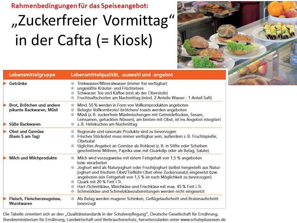 Zuckerfreier Vormittag in der Cafta (= Kiosk) Rahmenbedingungen für das Speiseangebot: