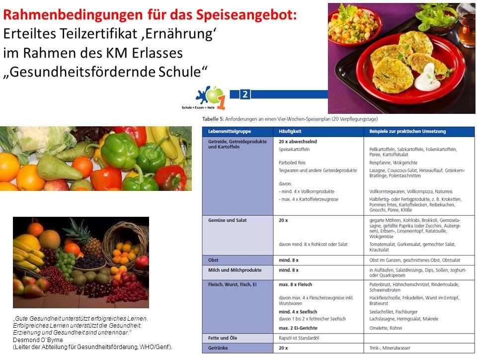 Rahmenbedingungen für das Speiseangebot: Erteiltes Teilzertifikat Ernährung im Rahmen des KM Erlasses Gesundheitsfördernde Schule Gute Gesundheit unterstützt erfolgreiches Lernen.