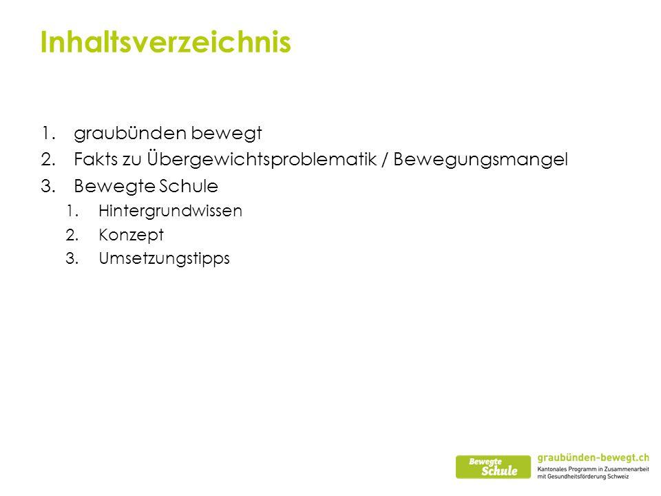 Inhaltsverzeichnis 1.graubünden bewegt 2.Fakts zu Übergewichtsproblematik / Bewegungsmangel 3.Bewegte Schule 1.Hintergrundwissen 2.Konzept 3.Umsetzung