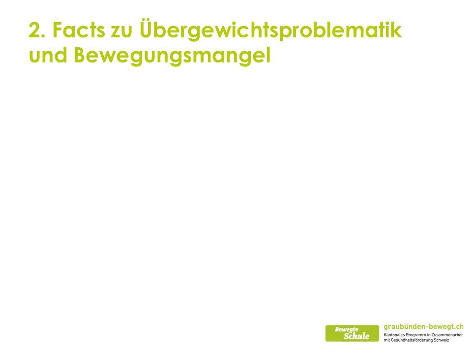 Übergewichtige Kinder Vergleich der Schuljahre 2007/08 und 2011/12 Anteil der übergewichtigen (inkl.